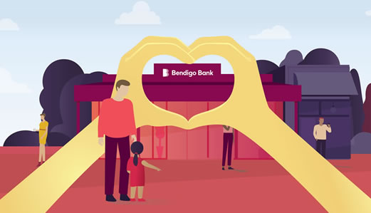 Ballan Community Bank
